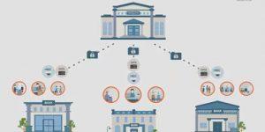 Giải pháp CCTV Wisenet trong lĩnh vực ngân hàng